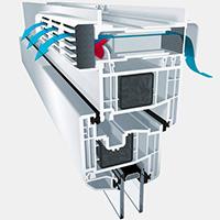 Как сделать вентиляцию для пластиковых окон: виды, свойства, сравнение