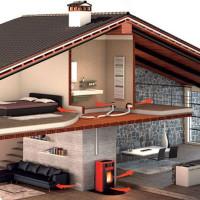 Отопление загородного дома электричеством — хороший вариант, если все сделать правильно