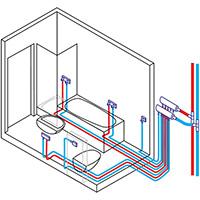 Разводка труб в ванной и туалете: основные правила и нюансы выполнения работ