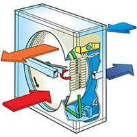 Рекуператор воздуха для дома: конструктивные особенности и преимущества использования